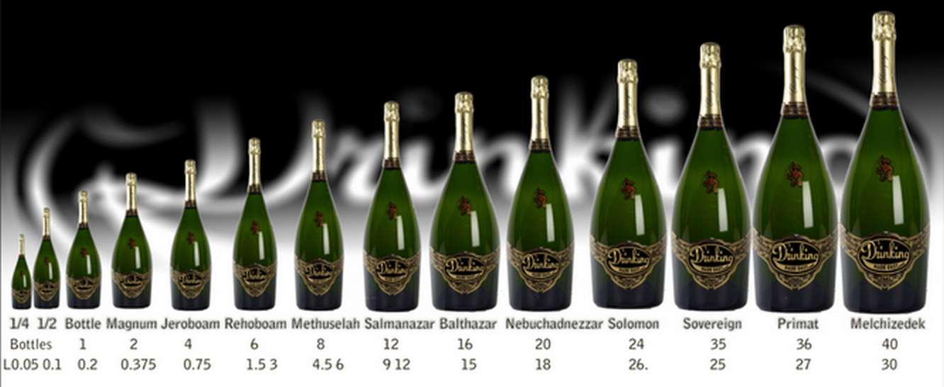 champagne bottle sizes and names